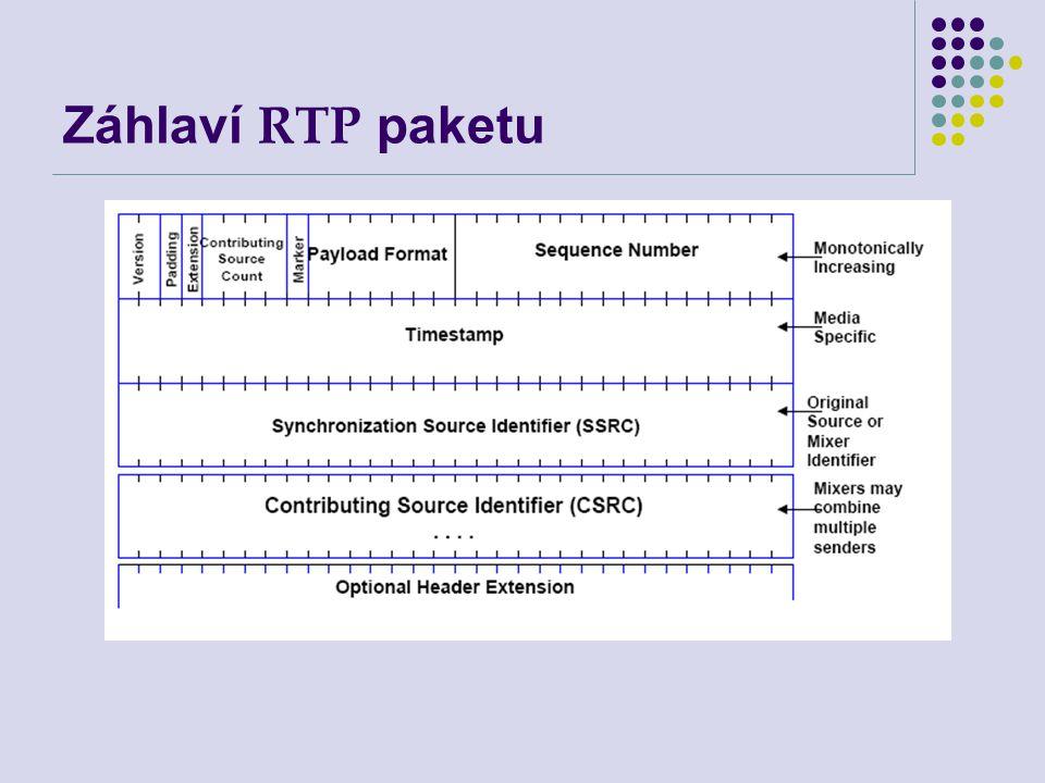 Záhlaví RTP paketu