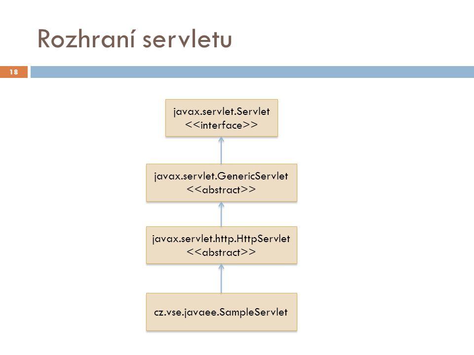 Rozhraní servletu 18 javax.servlet.Servlet > javax.servlet.Servlet > javax.servlet.GenericServlet > javax.servlet.GenericServlet > javax.servlet.http.HttpServlet > javax.servlet.http.HttpServlet > cz.vse.javaee.SampleServlet