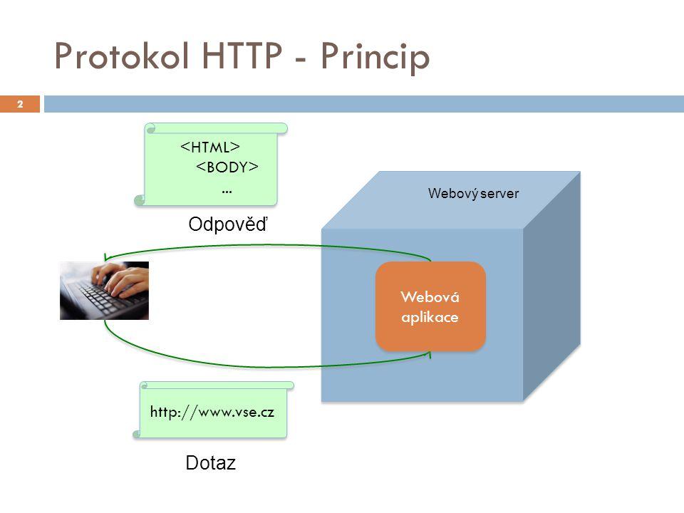Protokol HTTP  Request-response protokol (nebo také client-server)  Původně navržen na přenos hypertextových dokumentů – HTML (Tim-Berners Lee)  Aktuální verze 1.1 – lepší správa připojení k serveru  Obvykle provozován nad TCP/IP, není však podmínkou  Dokumenty jsou identifikovány URI – Uniform Resource Identifier  Typickým klientem je webový prohlížeč 3