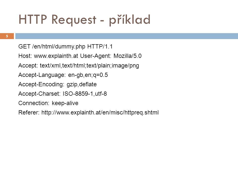 Příklad HTTP komunikace 1.Prohlížeč odešle HTTP dotaz na webový server 2.