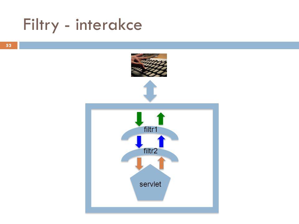 Filtry - interakce servlet filtr2 filtr1 53