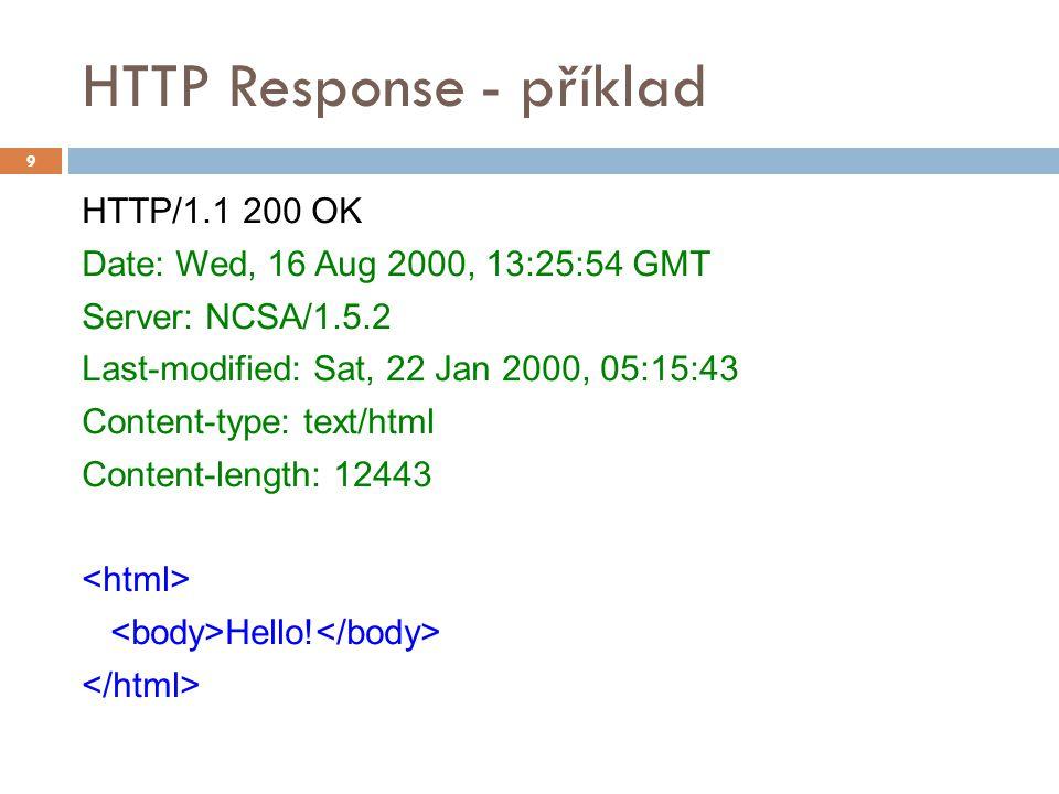 HTTP Response  Odpověď se skládá ze tří částí:  Řádka se stavovým kódem HTTP/ HTTP/1.1 200 OK HTTP/1.1 404 Not Found Možnost customizace http://www.webdevelopersnotes.com/basics/http_codes.php3  Hlavičky odpovědi Informace o serveru a obsahu odeslaném na klienta Kódování, MIME typ, datum poslední změny atp.