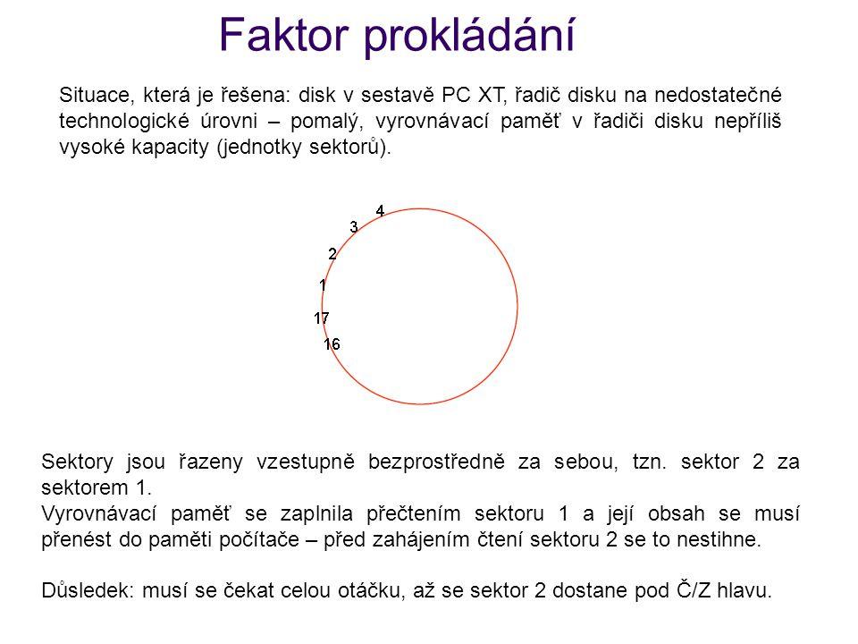 Faktor prokládání Situace, která je řešena: disk v sestavě PC XT, řadič disku na nedostatečné technologické úrovni – pomalý, vyrovnávací paměť v řadič