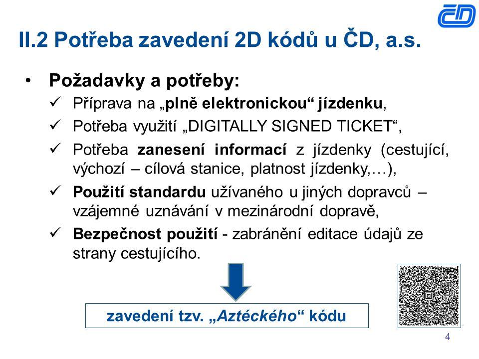 """4 II.2 Potřeba zavedení 2D kódů u ČD, a.s. Požadavky a potřeby: Příprava na """"plně elektronickou"""" jízdenku, Potřeba využití """"DIGITALLY SIGNED TICKET"""","""