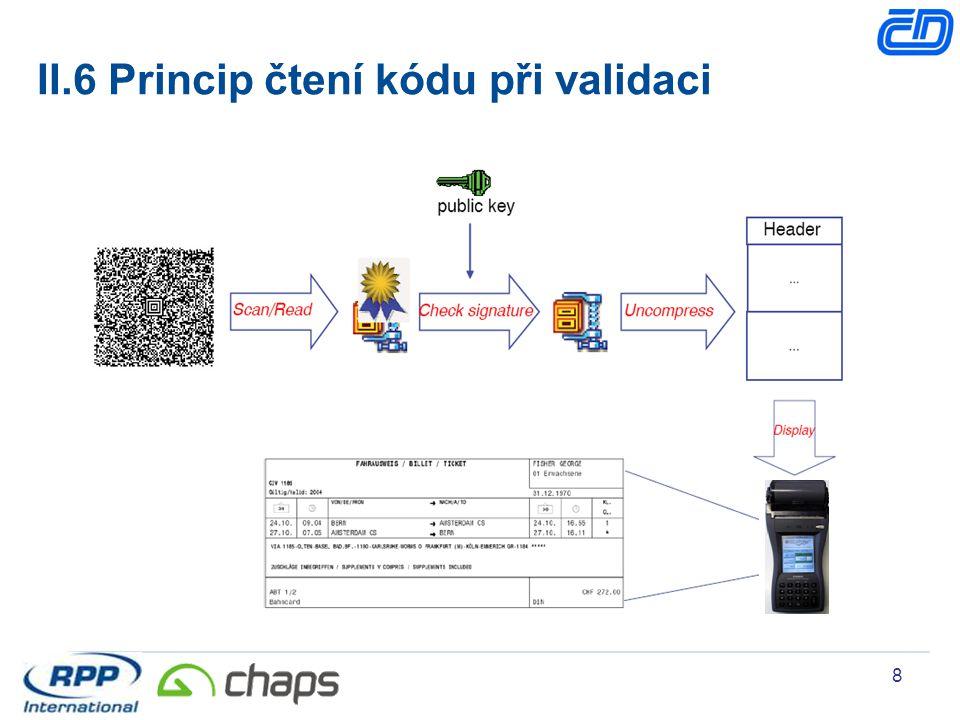 8 II.6 Princip čtení kódu při validaci
