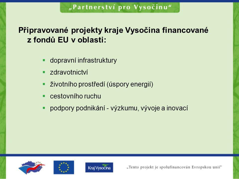 Připravované projekty kraje Vysočina financované z fondů EU v oblasti:  dopravní infrastruktury  zdravotnictví  životního prostředí (úspory energií