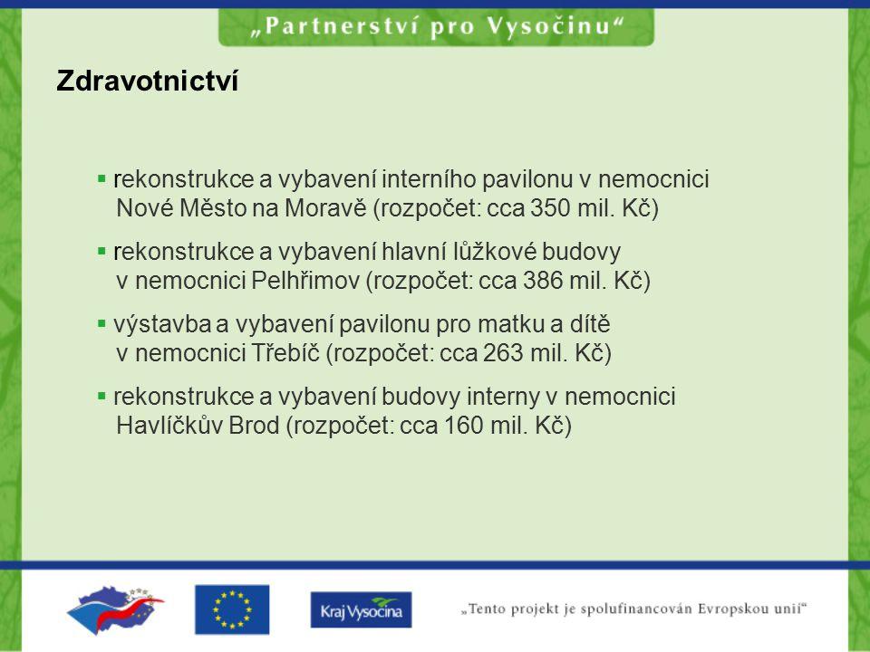 Zdravotnictví  rekonstrukce a vybavení interního pavilonu v nemocnici Nové Město na Moravě (rozpočet: cca 350 mil. Kč)  rekonstrukce a vybavení hlav