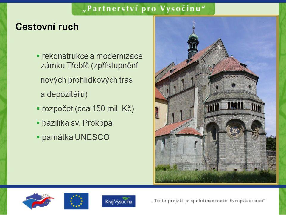 Cestovní ruch  rekonstrukce a modernizace zámku Třebíč (zpřístupnění nových prohlídkových tras a depozitářů)  rozpočet (cca 150 mil. Kč)  bazilika
