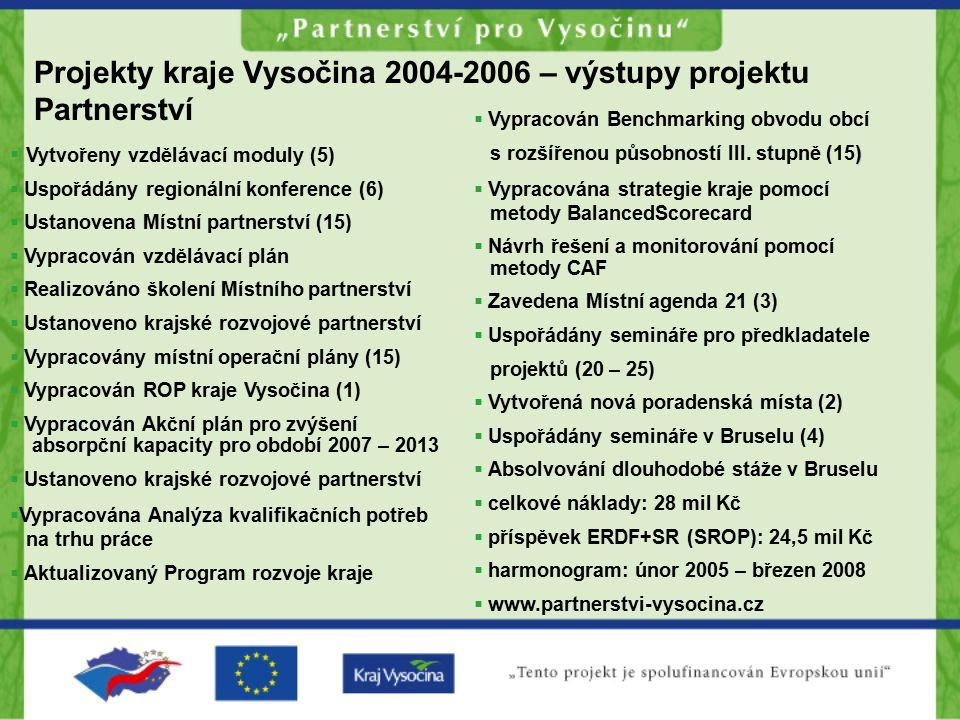 Projekty kraje Vysočina 2004-2006 – výstupy projektu Partnerství  Vytvořeny vzdělávací moduly (5)  Uspořádány regionální konference (6)  Ustanovena