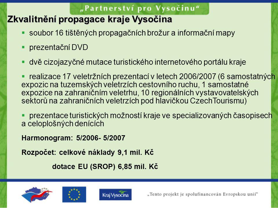 Zkvalitnění systému informování turistů v kraji Vysočina Zkvalitnění systému informování turistů v kraji Vysočina  značení 35 vytipovaných kulturních cílů na silnicích kraje  mluvené a obrazové informace na zvukových informačních panelech pilotně na 2 místech  informační kampaň k výstupům projektu a k významu postupného budování regionálního informačního a monitorovacího systému Harmonogram: 4/2007- 6/2008 Rozpočet: celkové náklady 4,37 mil.