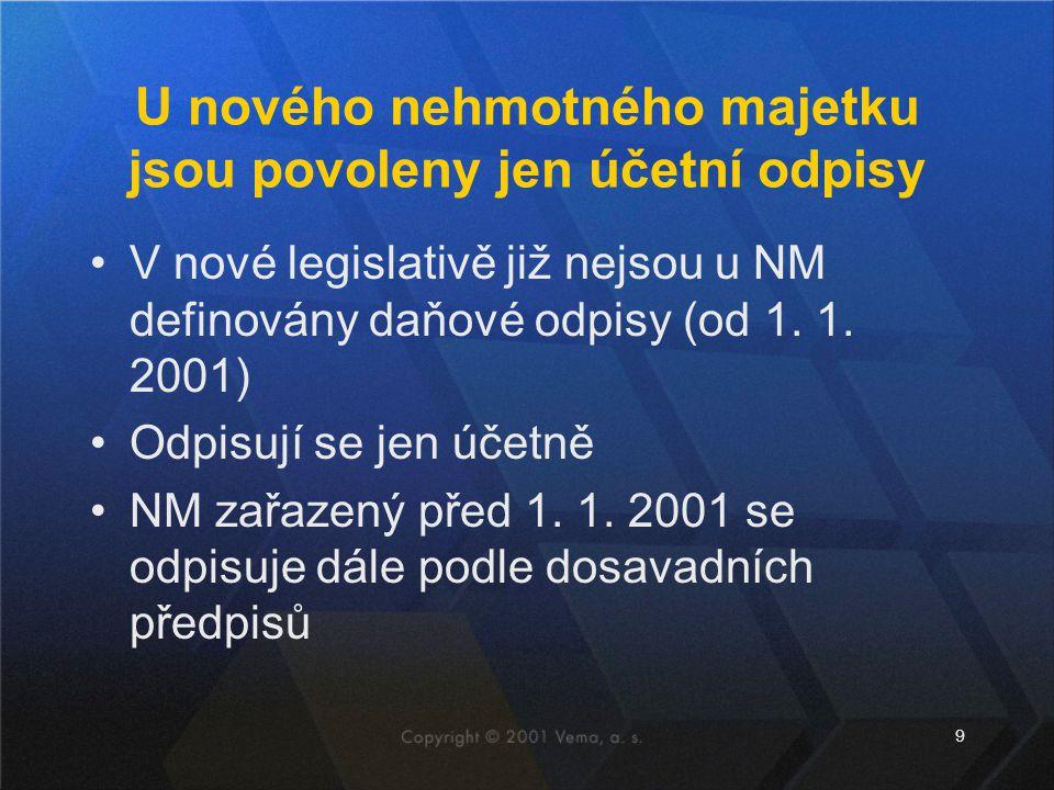 10 Nehmotný majetek v EKOSU U nově zařazeného NM jsou povoleny účetní odpisy Již zařazené karty (po 1.