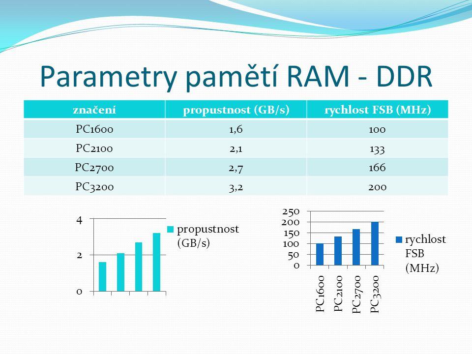 Parametry pamětí RAM - DDR značenípropustnost (GB/s)rychlost FSB (MHz) PC16001,6100 PC21002,1133 PC27002,7166 PC32003,2200
