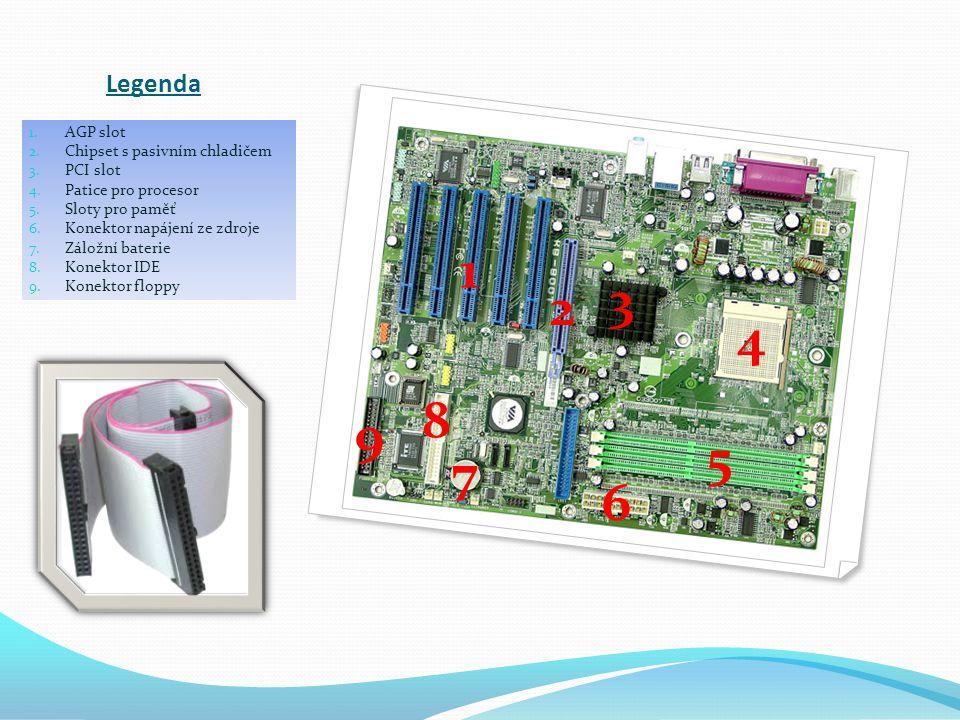 Legenda 1. AGP slot 2. Chipset s pasivním chladičem 3. PCI slot 4. Patice pro procesor 5. Sloty pro paměť 6. Konektor napájení ze zdroje 7. Záložní ba