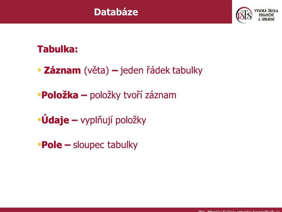 Tabulka: Záznam – Záznam (věta) – jeden řádek tabulky Položka – Položka – položky tvoří záznam Údaje – Údaje – vyplňují položky Pole – Pole – sloupec