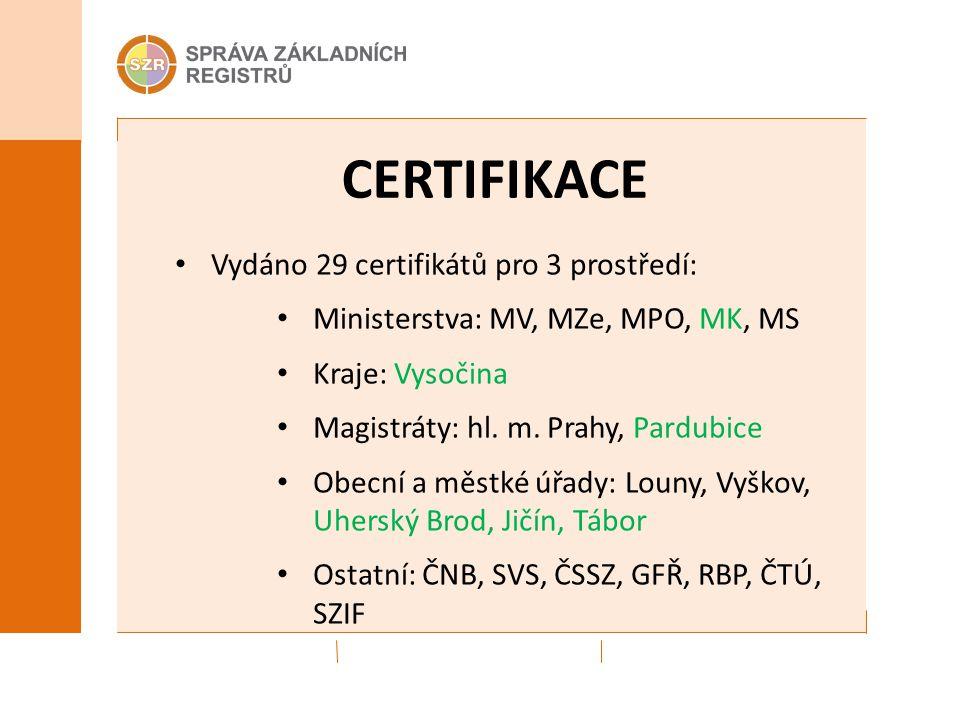 CERTIFIKACE Vydáno 29 certifikátů pro 3 prostředí: Ministerstva: MV, MZe, MPO, MK, MS Kraje: Vysočina Magistráty: hl.