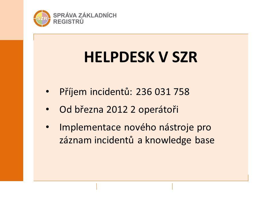 HELPDESK V SZR Příjem incidentů: 236 031 758 Od března 2012 2 operátoři Implementace nového nástroje pro záznam incidentů a knowledge base