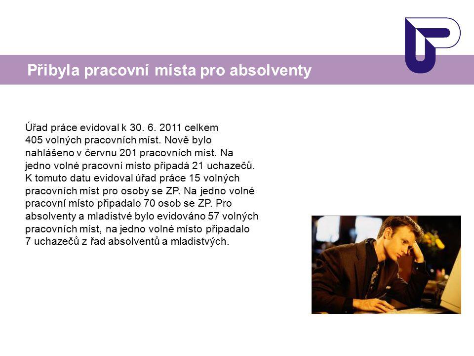 Úřad práce evidoval k 30. 6. 2011 celkem 405 volných pracovních míst.