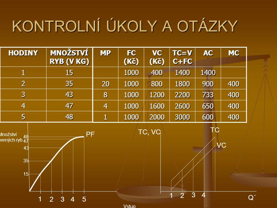 KONTROLNÍ OTÁZKY A ÚKOLY 12.