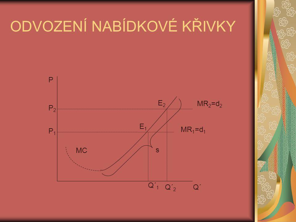 ODVOZENÍ NABÍDKOVÉ KŘIVKY P Q´ MR 1 =d 1 MR 2 =d 2 E1E1 E2E2 MC s P1P1 P2P2 Q´ 1 Q´ 2