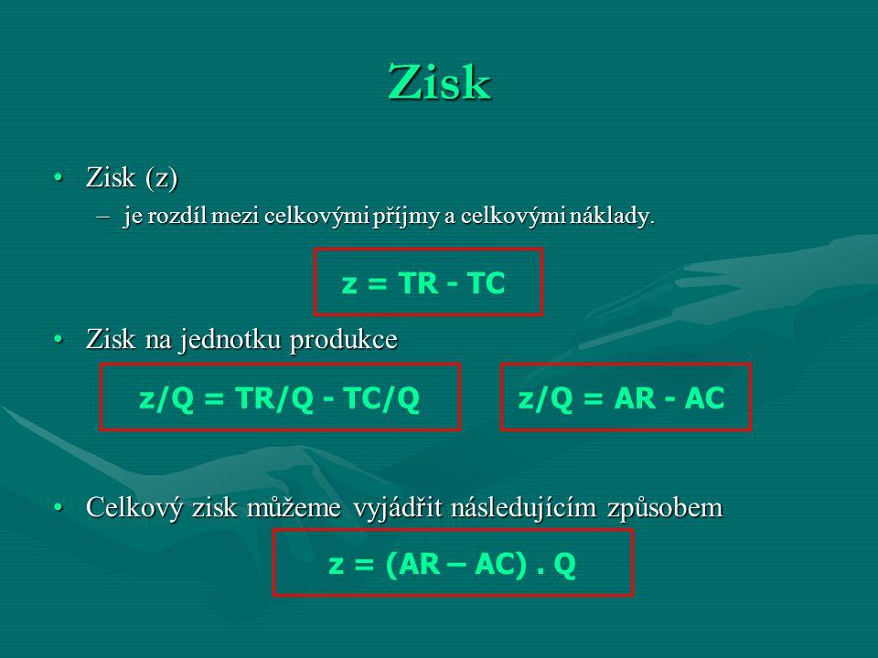 Zisk Zisk (z)Zisk (z) –je rozdíl mezi celkovými příjmy a celkovými náklady. Zisk na jednotku produkceZisk na jednotku produkce Celkový zisk můžeme vyj