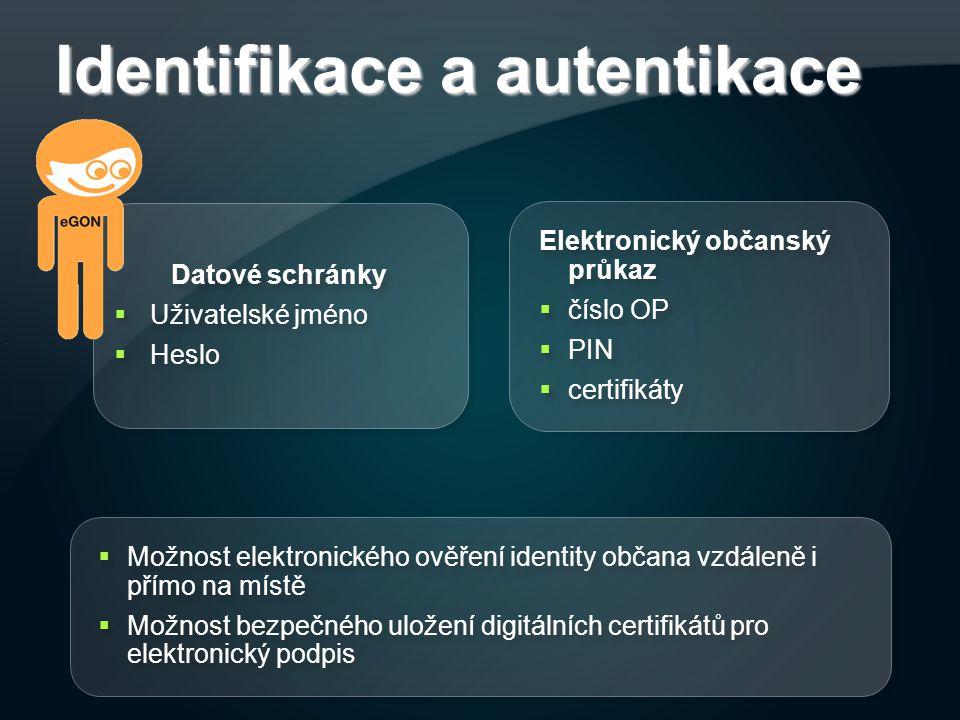 Identifikace a autentikace Datové schránky  Uživatelské jméno  Heslo Datové schránky  Uživatelské jméno  Heslo Elektronický občanský průkaz  čísl