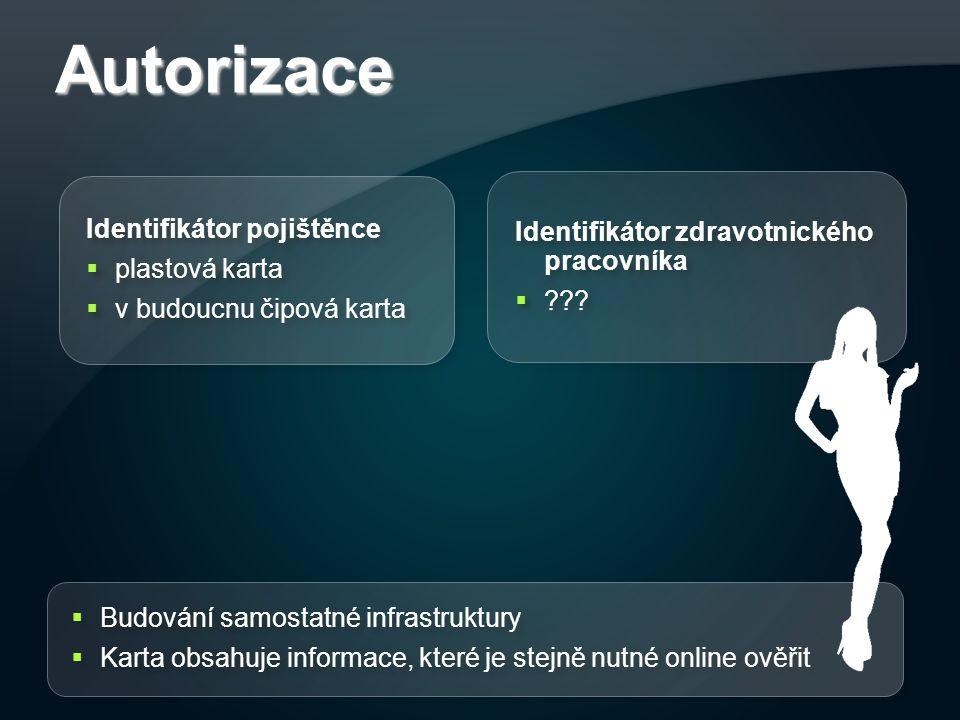 Autorizace  Budování samostatné infrastruktury  Karta obsahuje informace, které je stejně nutné online ověřit  Budování samostatné infrastruktury 