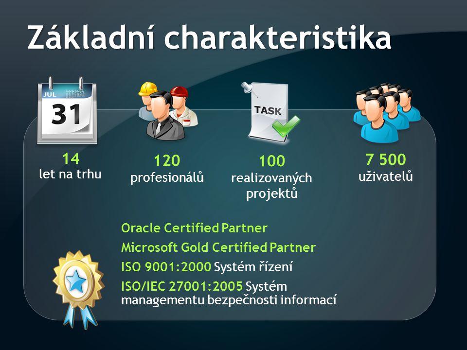 Základní charakteristika 14 let na trhu 120 profesionálů 100 realizovaných projektů 7 500 uživatelů Oracle Certified Partner Microsoft Gold Certified