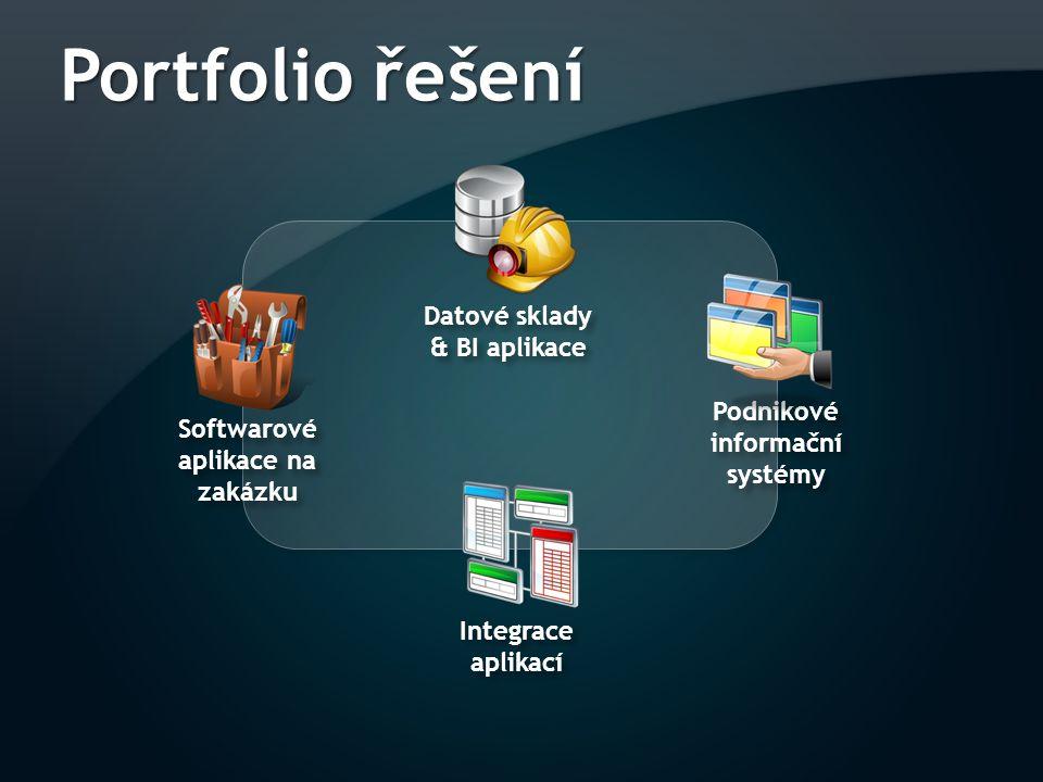 Portfolio řešení Datové sklady & BI aplikace Datové sklady & BI aplikace Softwarové aplikace na zakázku Integrace aplikací Podnikové informační systém