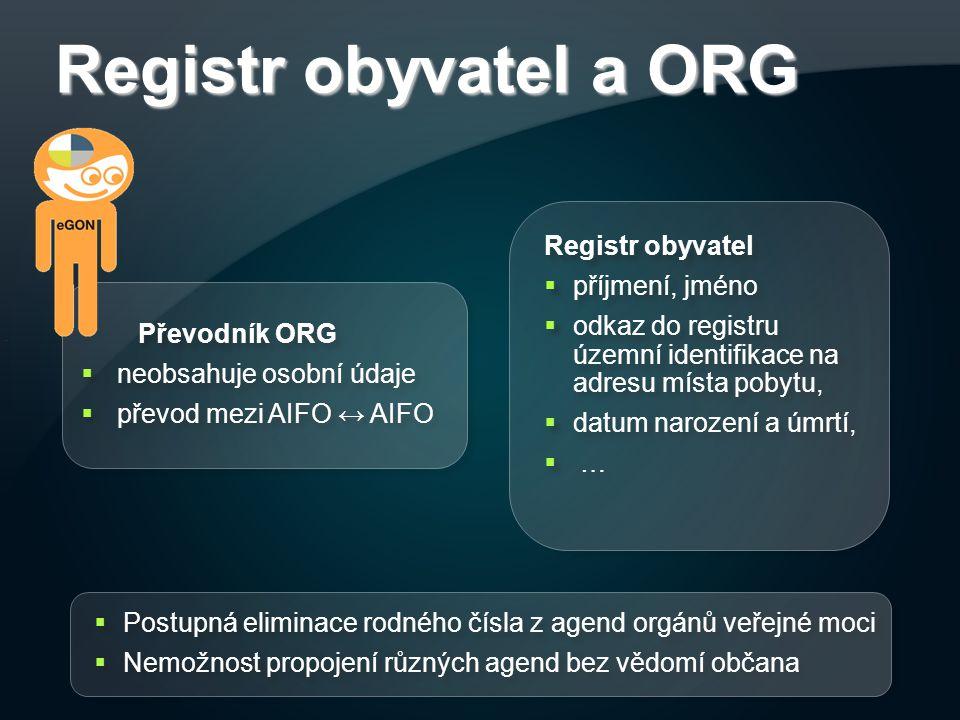 Registr obyvatel a ORG Převodník ORG  neobsahuje osobní údaje  převod mezi AIFO ↔ AIFO Převodník ORG  neobsahuje osobní údaje  převod mezi AIFO ↔
