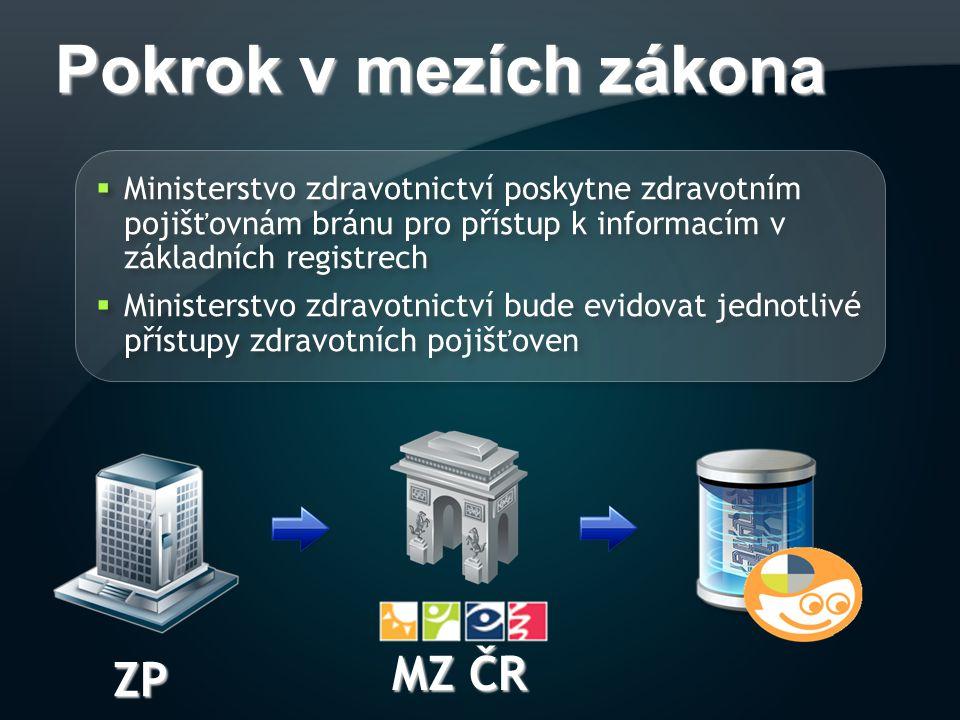 Pokrok v mezích zákona  Ministerstvo zdravotnictví poskytne zdravotním pojišťovnám bránu pro přístup k informacím v základních registrech  Ministers