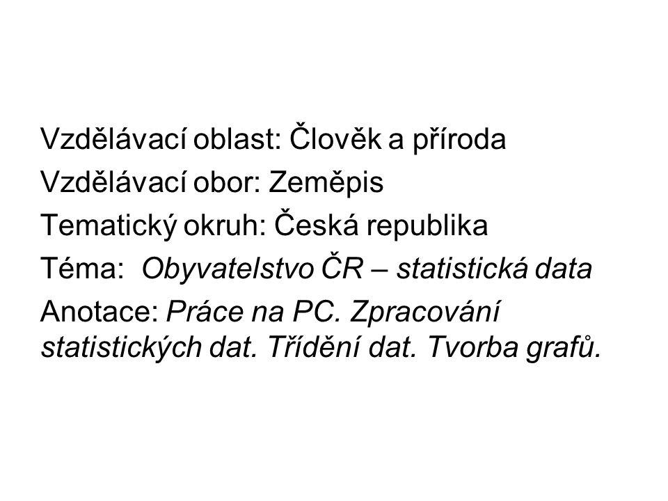 """Úkol č.1: 1) Jdi na www.czso.cz (český statistický úřad) a postupuj podle instrukcí.www.czso.cz 2) Klikni na """"Statistiky 3) Dále vyber Regionální statistiky 4) Vyber v mapě např."""
