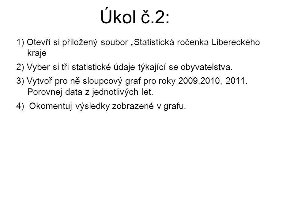 """Úkol č.2: 1) Otevři si přiložený soubor """"Statistická ročenka Libereckého kraje 2) Vyber si tři statistické údaje týkající se obyvatelstva. 3) Vytvoř p"""