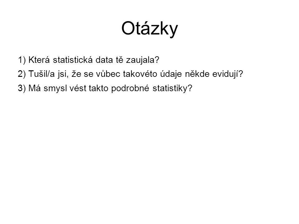 Otázky 1) Která statistická data tě zaujala? 2) Tušil/a jsi, že se vůbec takovéto údaje někde evidují? 3) Má smysl vést takto podrobné statistiky?