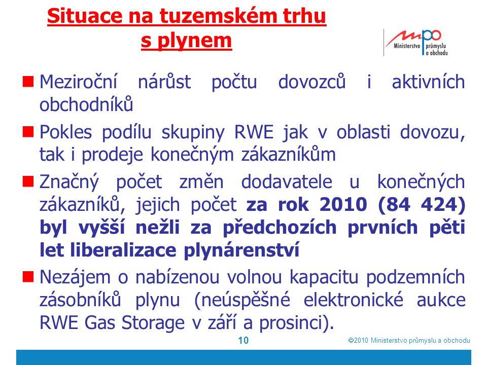  2010  Ministerstvo průmyslu a obchodu Situace na tuzemském trhu s plynem Meziroční nárůst počtu dovozců i aktivních obchodníků Pokles podílu skupiny RWE jak v oblasti dovozu, tak i prodeje konečným zákazníkům Značný počet změn dodavatele u konečných zákazníků, jejich počet za rok 2010 (84 424) byl vyšší nežli za předchozích prvních pěti let liberalizace plynárenství Nezájem o nabízenou volnou kapacitu podzemních zásobníků plynu (neúspěšné elektronické aukce RWE Gas Storage v září a prosinci).