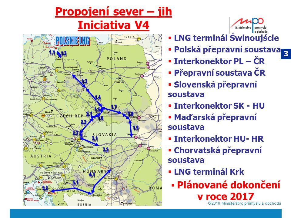  2010  Ministerstvo průmyslu a obchodu Propojení sever – jih Iniciativa V4  LNG terminál Świnoujście  Polská přepravní soustava  Interkonektor P
