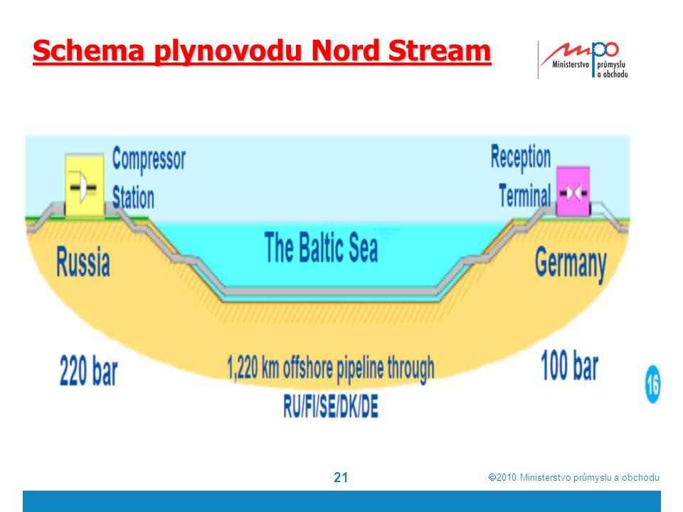 2010  Ministerstvo průmyslu a obchodu 21 Schema plynovodu Nord Stream