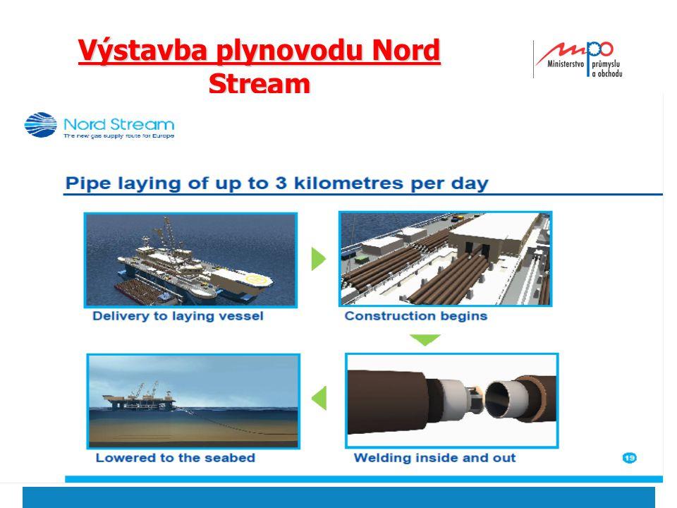  2010  Ministerstvo průmyslu a obchodu 22 Výstavba plynovodu Nord Stream