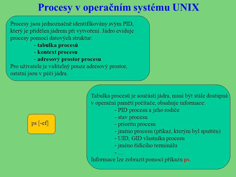 Procesy v operačním systému UNIX Procesy jsou jednoznačně identifikovány svým PID, který je přidělen jádrem při vytvoření. Jádro eviduje procesy pomoc