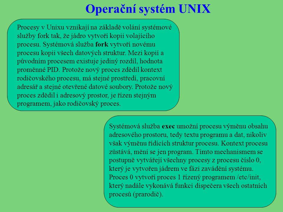 Operační systém UNIX Procesy v Unixu vznikají na základě volání systémové služby fork tak, že jádro vytvoří kopii volajícího procesu. Systémová služba