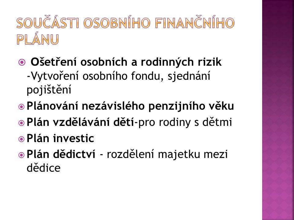  O šetření osobních a rodinných rizik -Vytvoření osobního fondu, sjednání pojištění  Plánování nezávislého penzijního věku  Plán vzdělávání dětí-pr