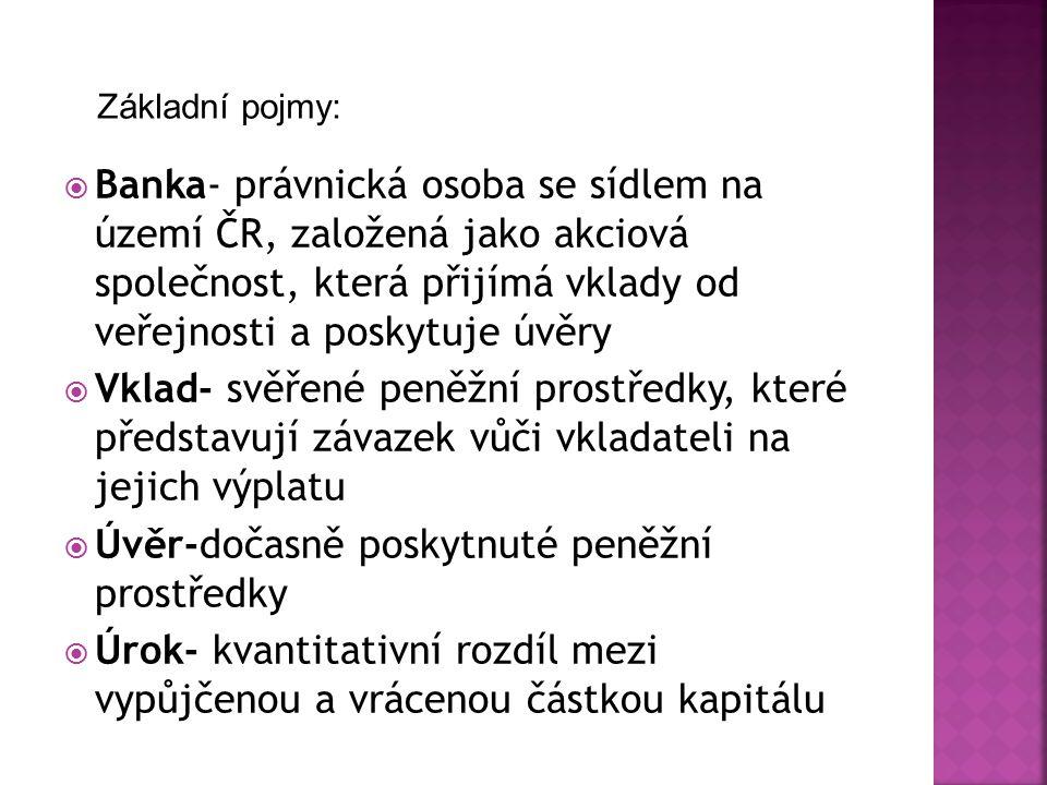  Banka- právnická osoba se sídlem na území ČR, založená jako akciová společnost, která přijímá vklady od veřejnosti a poskytuje úvěry  Vklad- svěřen