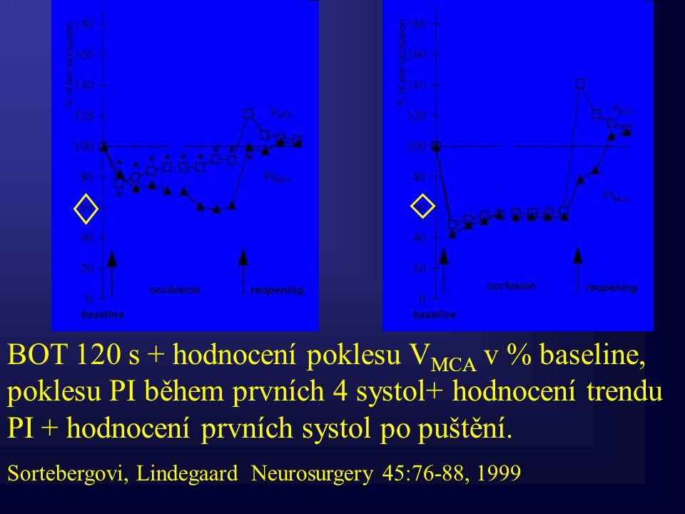 BOT 120 s + hodnocení poklesu V MCA v % baseline, poklesu PI během prvních 4 systol+ hodnocení trendu PI + hodnocení prvních systol po puštění. Sorteb