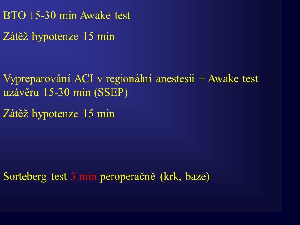 BTO 15-30 min Awake test Zátěž hypotenze 15 min Vypreparování ACI v regionální anestesii + Awake test uzávěru 15-30 min (SSEP) Zátěž hypotenze 15 min