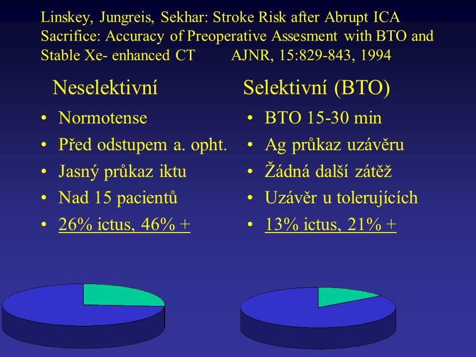 rCBF 22-30 ml/l00g/min BTO + zátěž hypotense BTO + absolutní měření rCBF 133 XeCT Relativní korelace změny CBF BTO + 99m TcHMPAO SPECT BTO + dynamické CT BTO + TCD