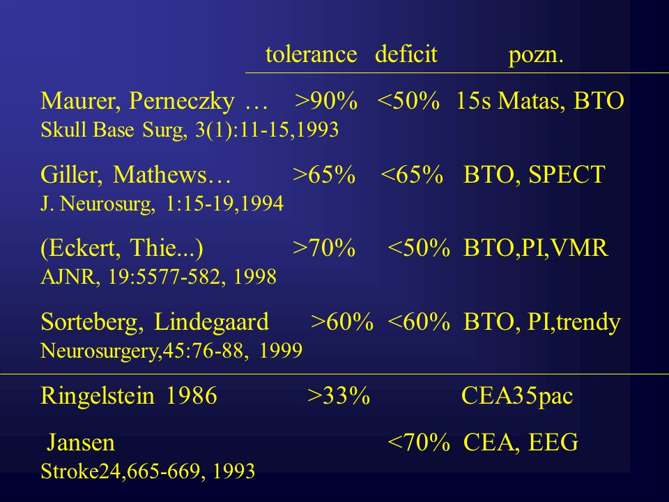 tolerancedeficitpozn. Maurer, Perneczky … >90% <50% 15s Matas, BTO Skull Base Surg, 3(1):11-15,1993 Giller, Mathews… >65% <65% BTO, SPECT J. Neurosurg