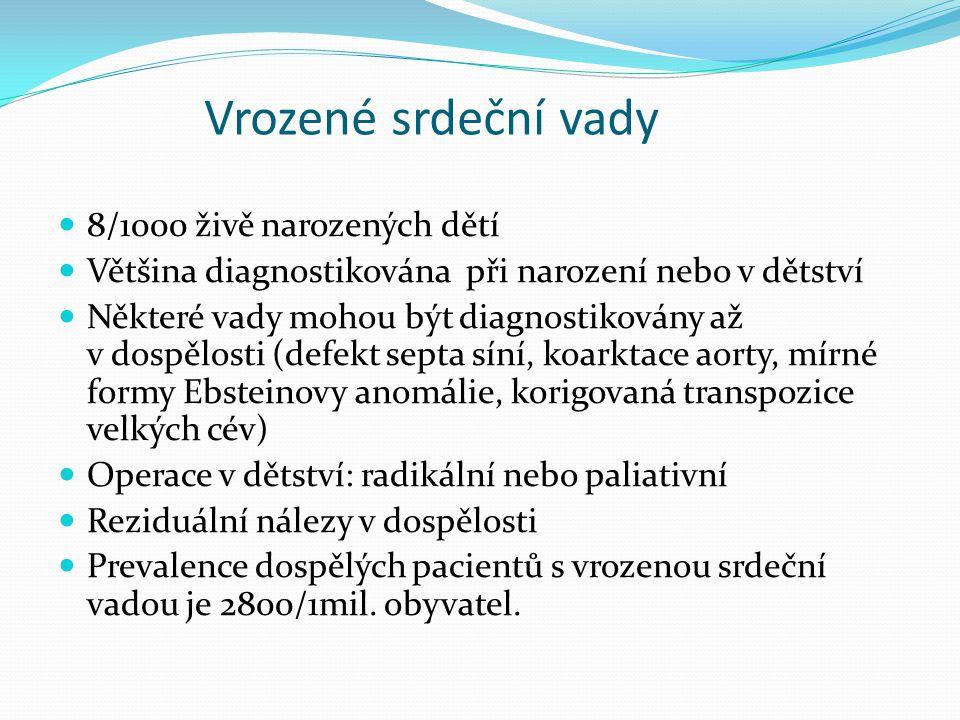 Defekt komorového septa- prognóza Spontánní uzávěr: u 50% do 1 roku Operovaní časně v dětství: prognóza dobrá Malý neoperovaný defekt: prognóza dobrá Větší neoperovaný defekt: dysfunkce objemově přetížené levé (i pravé) komory, riziko vzniku aortální regurgitace Eisenmengerův syndrom: přežití krátké, pacienti umírají většinou do věku 25 let