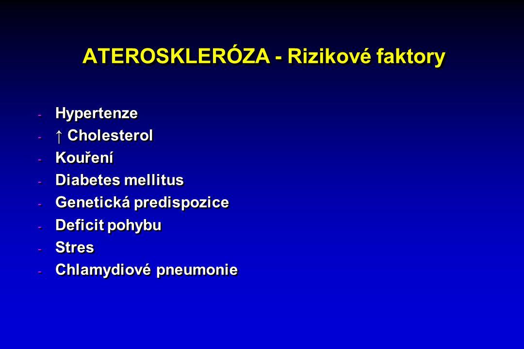 ATEROSKLERÓZA - Rizikové faktory - Hypertenze - ↑ Cholesterol - Kouření - Diabetes mellitus - Genetická predispozice - Deficit pohybu - Stres - Chlamydiové pneumonie - Hypertenze - ↑ Cholesterol - Kouření - Diabetes mellitus - Genetická predispozice - Deficit pohybu - Stres - Chlamydiové pneumonie