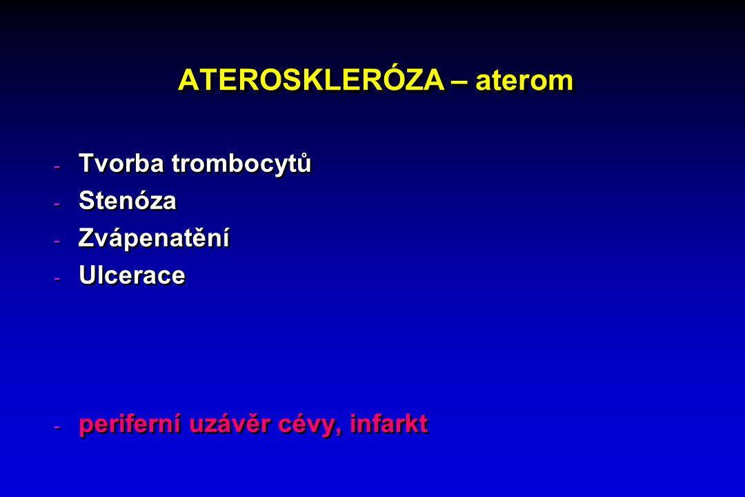 ATEROSKLERÓZA – aterom - Tvorba trombocytů - Stenóza - Zvápenatění - Ulcerace - periferní uzávěr cévy, infarkt - Tvorba trombocytů - Stenóza - Zvápenatění - Ulcerace - periferní uzávěr cévy, infarkt