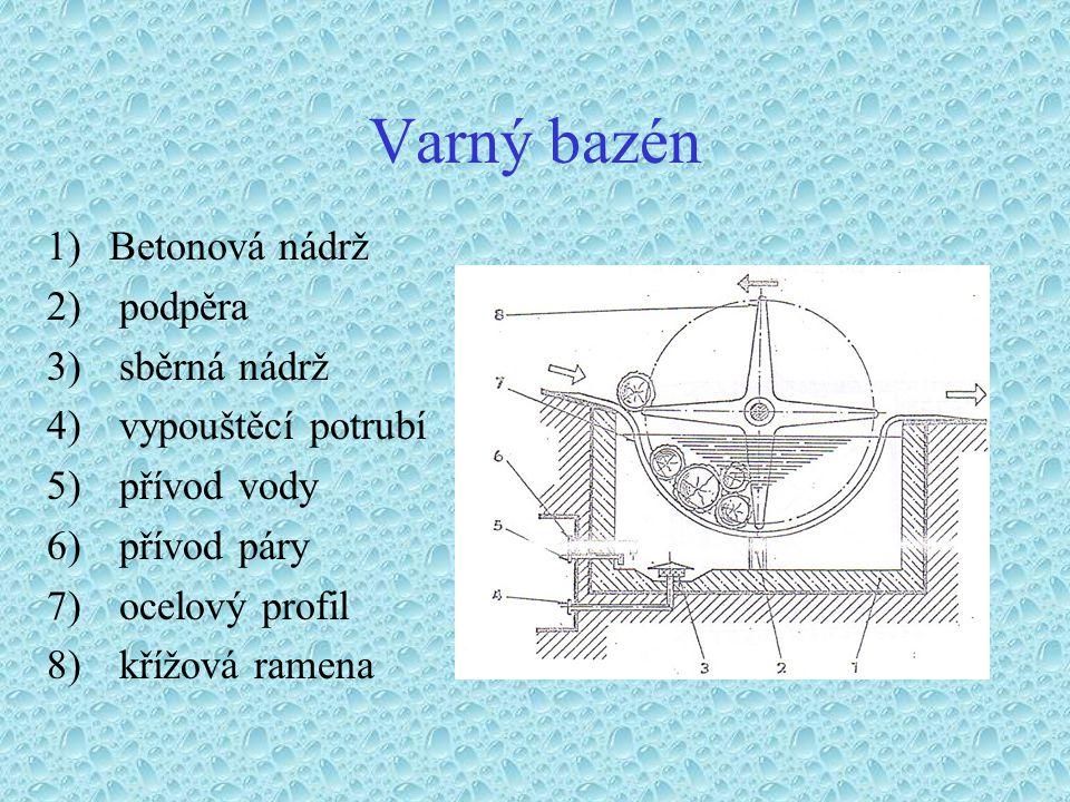 Varný bazén 1)Betonová nádrž 2) podpěra 3) sběrná nádrž 4) vypouštěcí potrubí 5) přívod vody 6) přívod páry 7) ocelový profil 8) křížová ramena