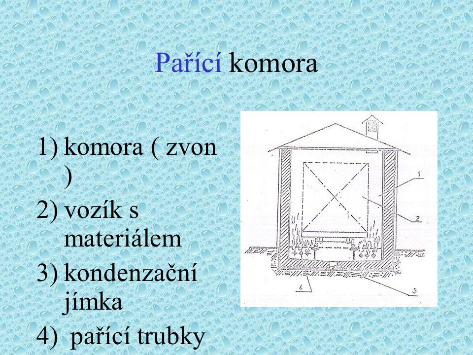 Pařící komora 1)komora ( zvon ) 2)vozík s materiálem 3)kondenzační jímka 4) pařící trubky